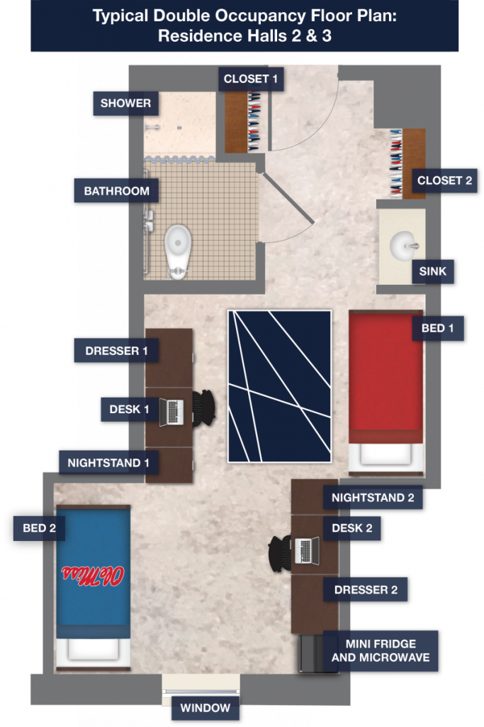 Standard double occupancy layout for Residence Halls 2 and 3