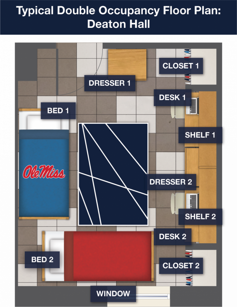 Typical Double Occupancy Floor Plan: Deaton Hall