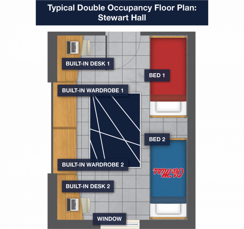 Typical Double Occupancy Floor Plan: Stewart Hall