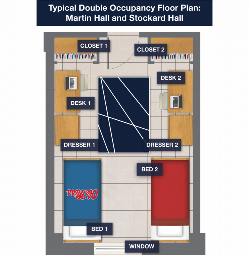 Typical Double Occupancy Floor Plan: Martin Hall and Stockard Hall