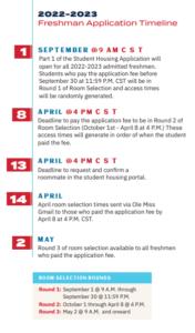The 2022-2023 Freshman Student Housing Application Timeline